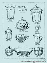 Sowerby 1927 glass catalogue, page 11