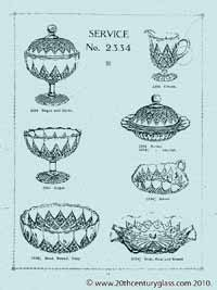 Sowerby 1927 glass catalogue, page 12
