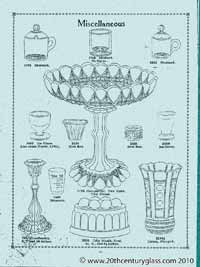 Sowerby 1927 glass catalogue, page 20