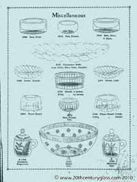 Sowerby 1927 glass catalogue, page 21