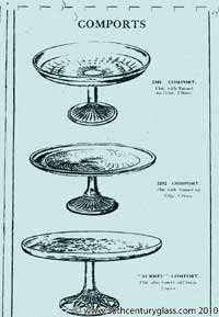 Sowerby 1933 glass catalogue, page 20