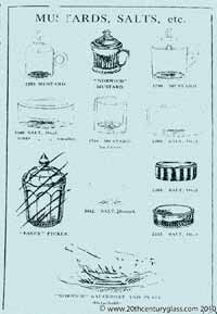 Sowerby 1933 glass catalogue, page 24