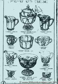 Sowerby 1933 glass catalogue, page 25